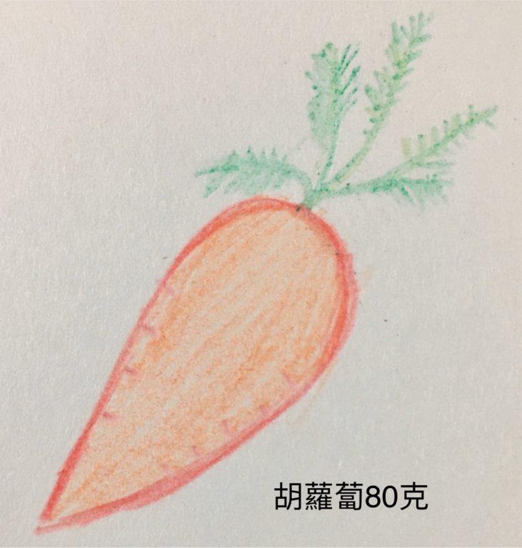 廚藝研究。紅蘿蔔蜂蜜吐司麵包機食譜。手工烘焙食譜[Miss飛妮] @Miss 飛妮